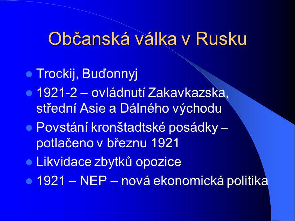 Občanská válka v Rusku Trockij, Buďonnyj