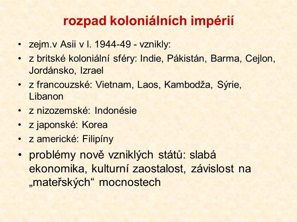 rozpad koloniálních impérií