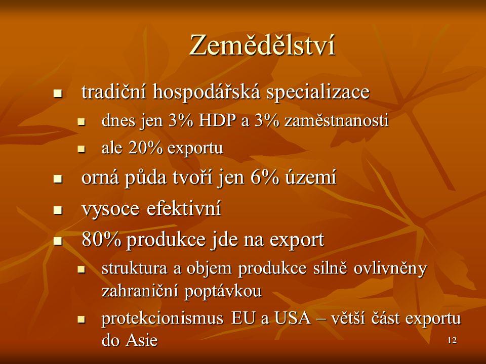 Zemědělství tradiční hospodářská specializace