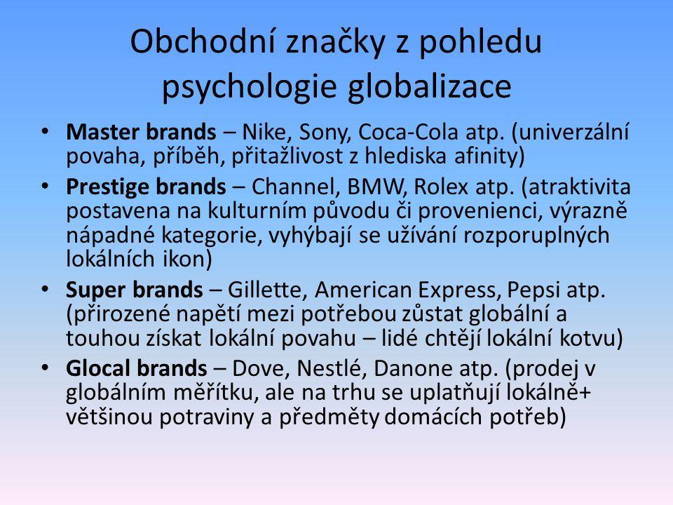 Obchodní značky z pohledu psychologie globalizace
