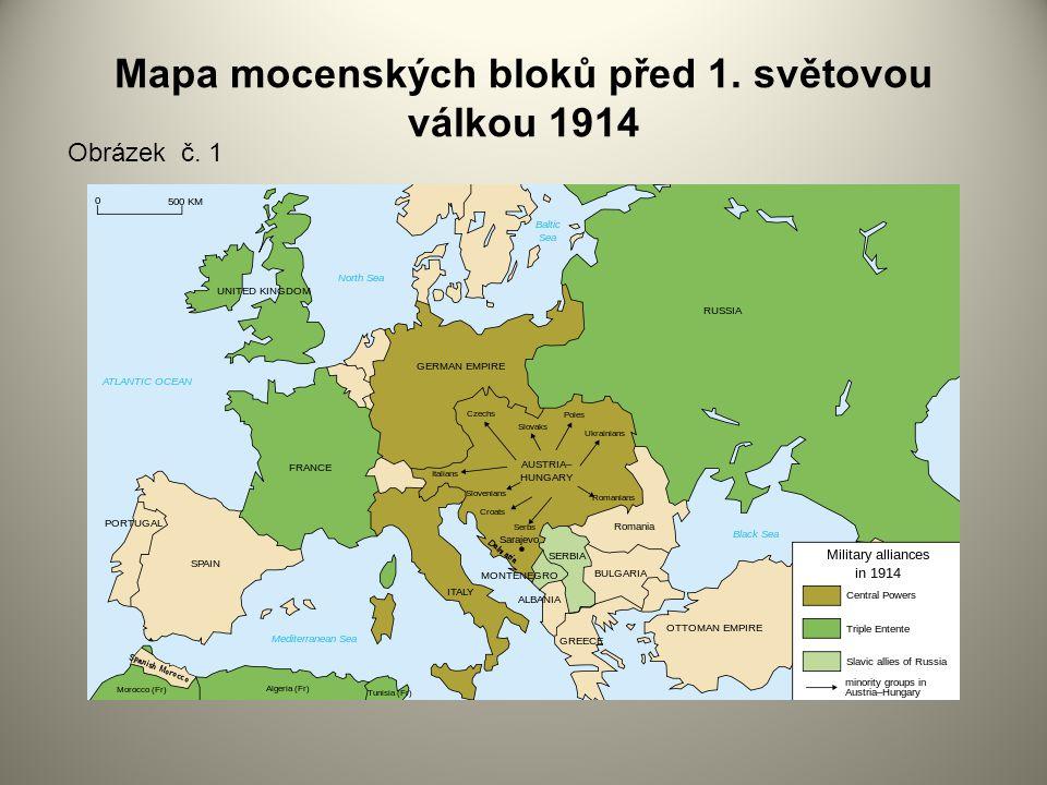 Mapa mocenských bloků před 1. světovou válkou 1914
