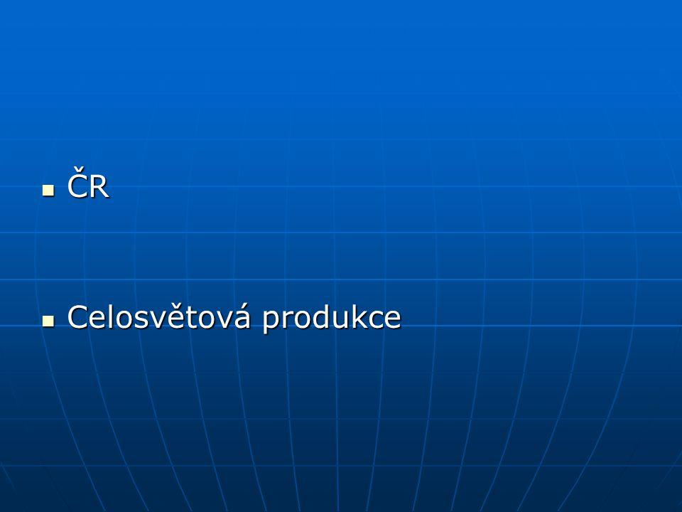 ČR Celosvětová produkce