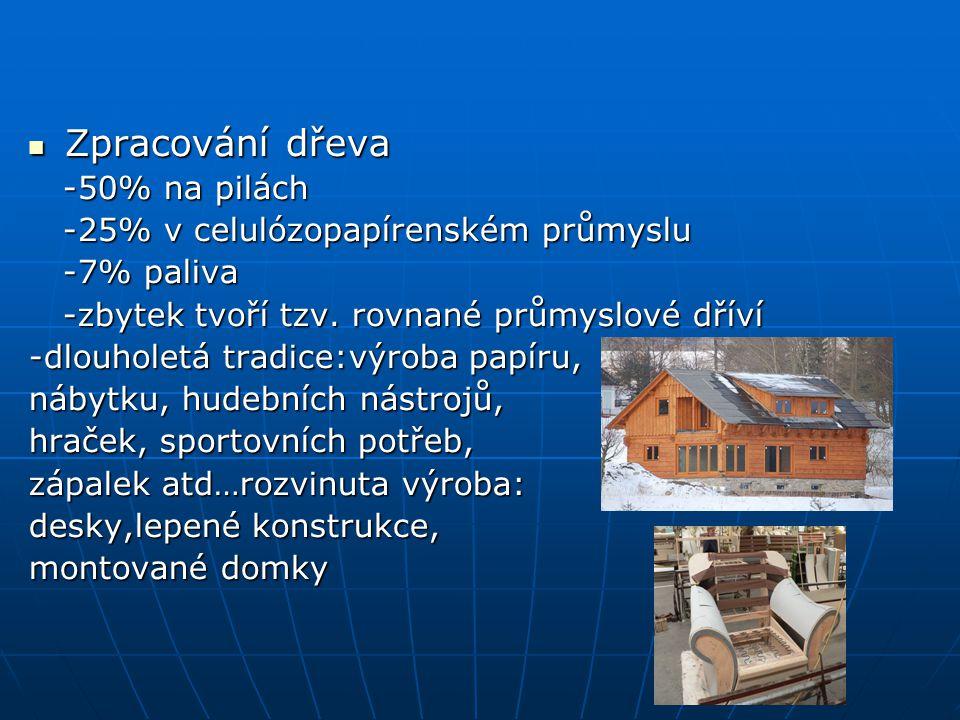 Zpracování dřeva -50% na pilách -25% v celulózopapírenském průmyslu