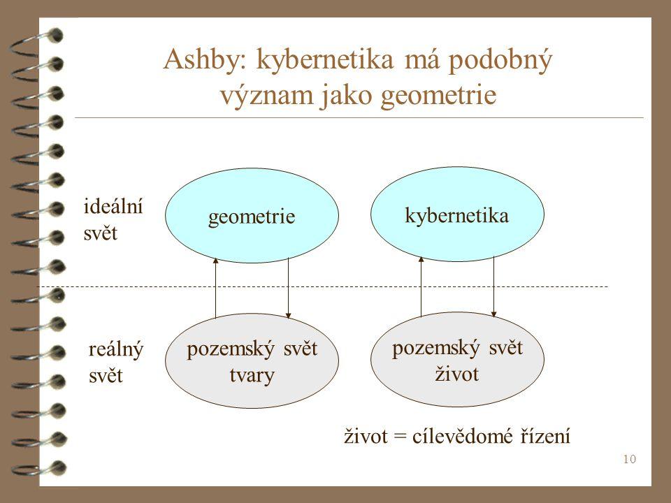 Ashby: kybernetika má podobný význam jako geometrie