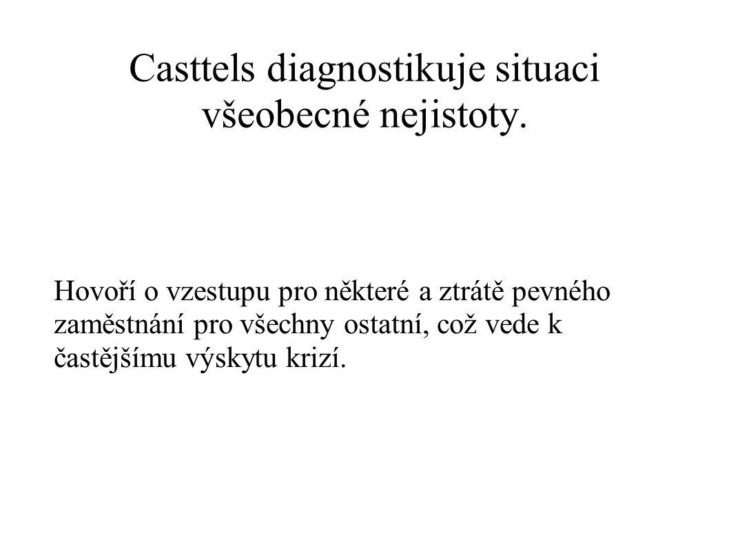 Casttels diagnostikuje situaci všeobecné nejistoty.