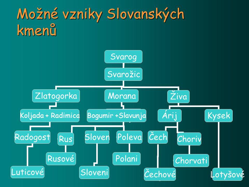 Možné vzniky Slovanských kmenů