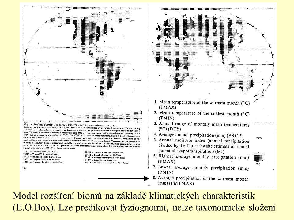 Model rozšíření biomů na základě klimatických charakteristik (E. O