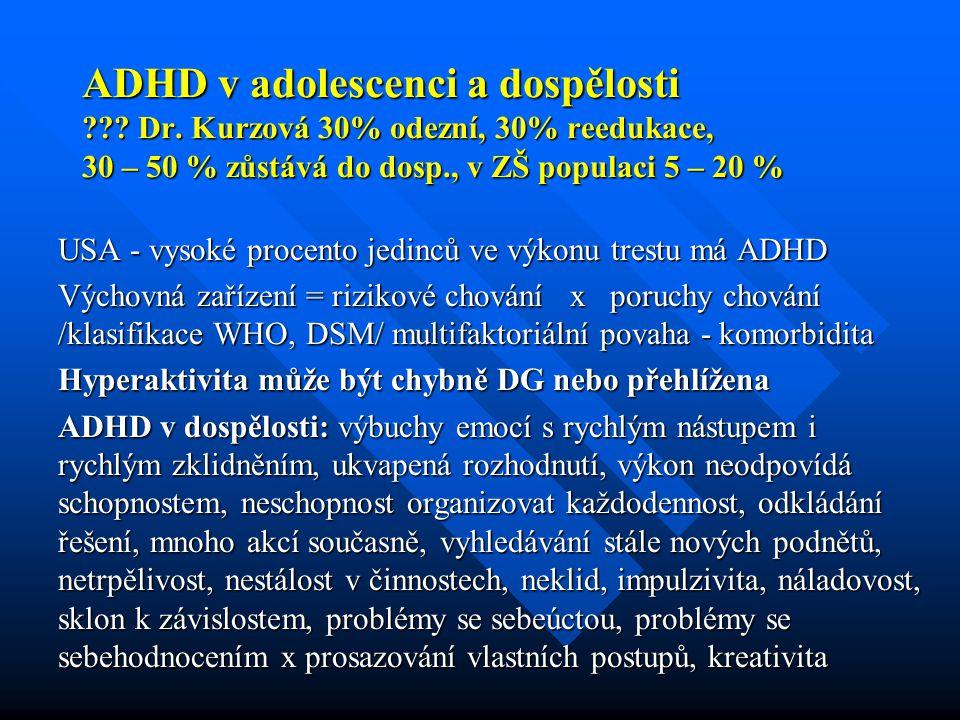 ADHD v adolescenci a dospělosti. Dr