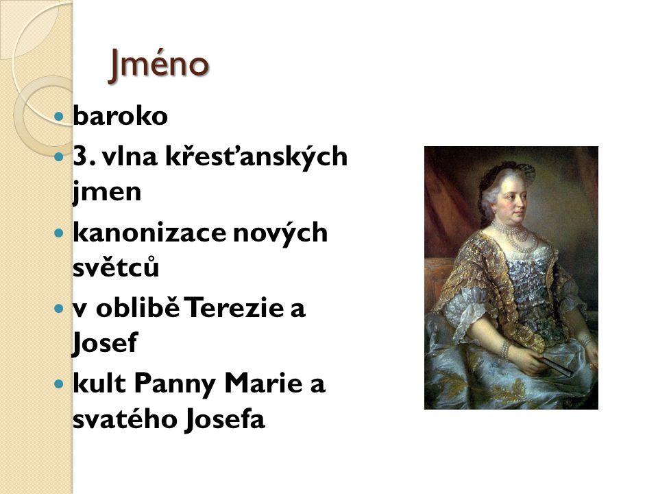 Jméno baroko 3. vlna křesťanských jmen kanonizace nových světců