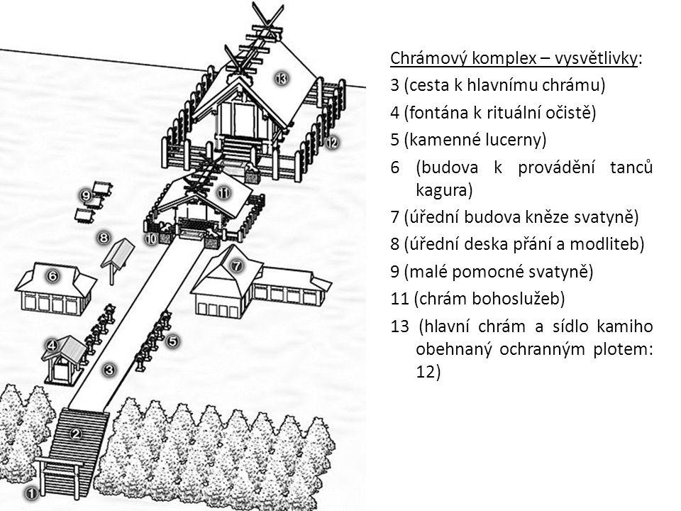 Chrámový komplex – vysvětlivky: 3 (cesta k hlavnímu chrámu) 4 (fontána k rituální očistě) 5 (kamenné lucerny) 6 (budova k provádění tanců kagura) 7 (úřední budova kněze svatyně) 8 (úřední deska přání a modliteb) 9 (malé pomocné svatyně) 11 (chrám bohoslužeb) 13 (hlavní chrám a sídlo kamiho obehnaný ochranným plotem: 12)