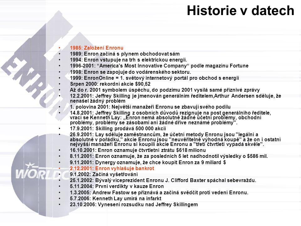 Historie v datech 1985: Založení Enronu