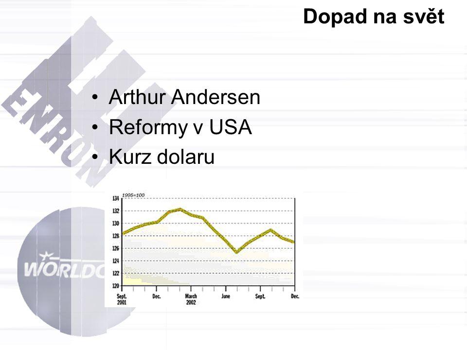 Dopad na svět Arthur Andersen Reformy v USA Kurz dolaru