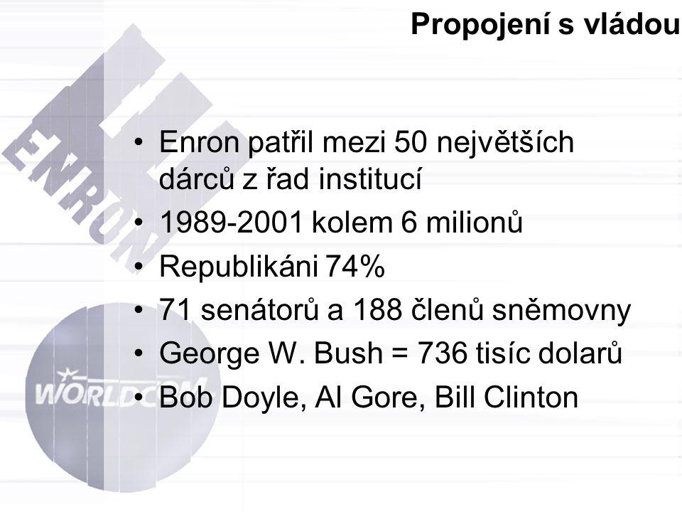 Propojení s vládou Enron patřil mezi 50 největších dárců z řad institucí. 1989-2001 kolem 6 milionů.