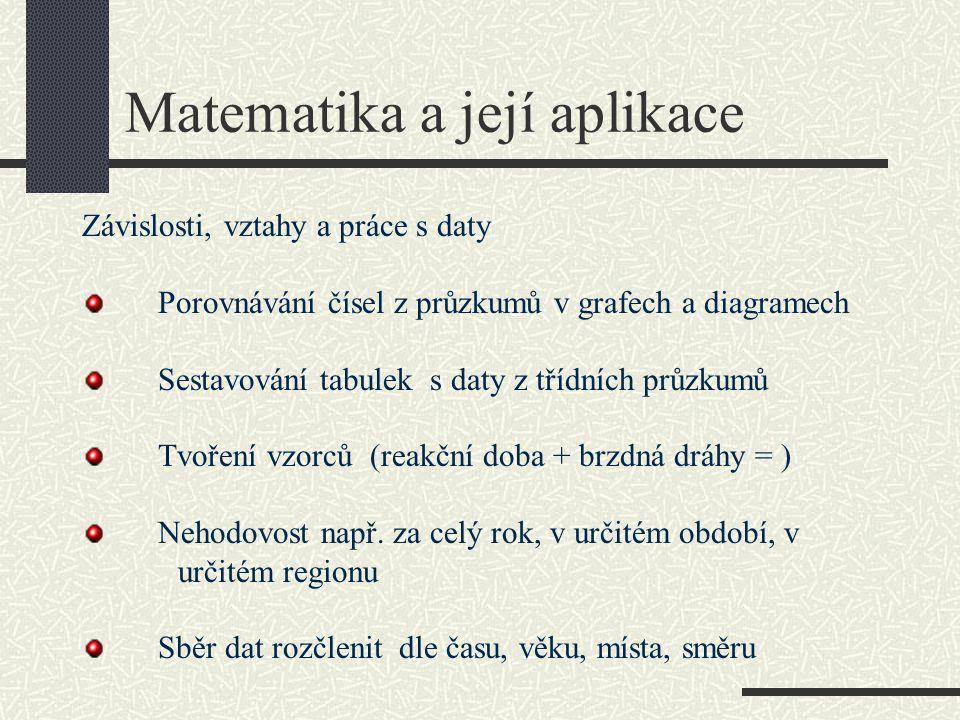 Matematika a její aplikace
