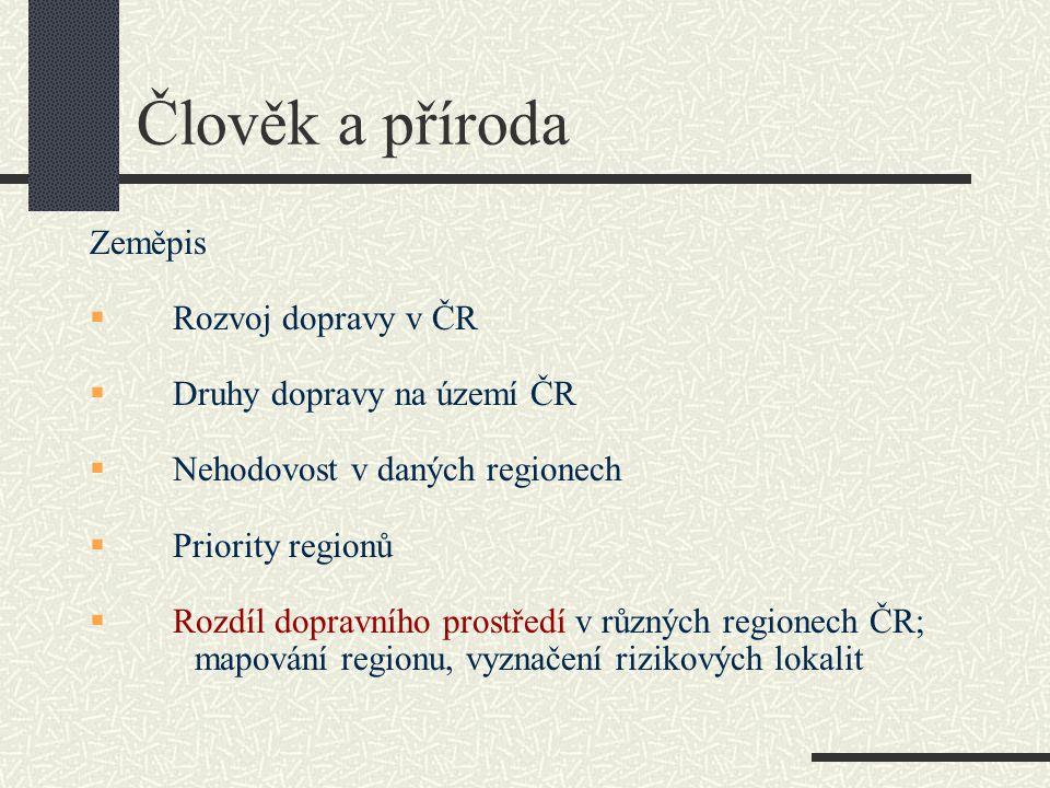 Člověk a příroda Zeměpis Rozvoj dopravy v ČR Druhy dopravy na území ČR