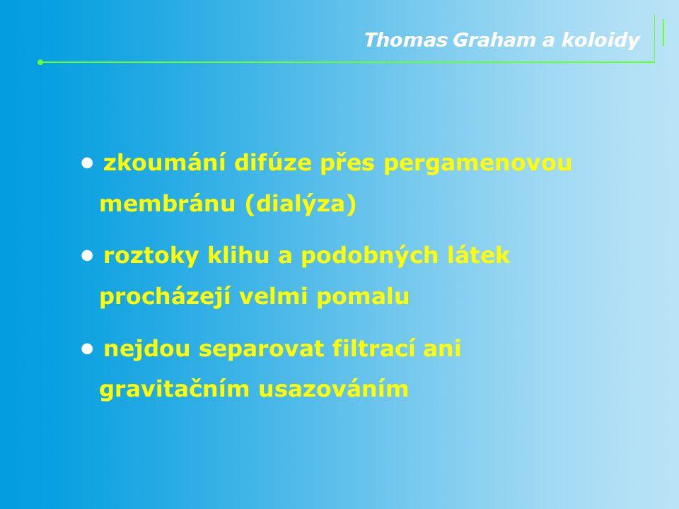 • zkoumání difúze přes pergamenovou membránu (dialýza)