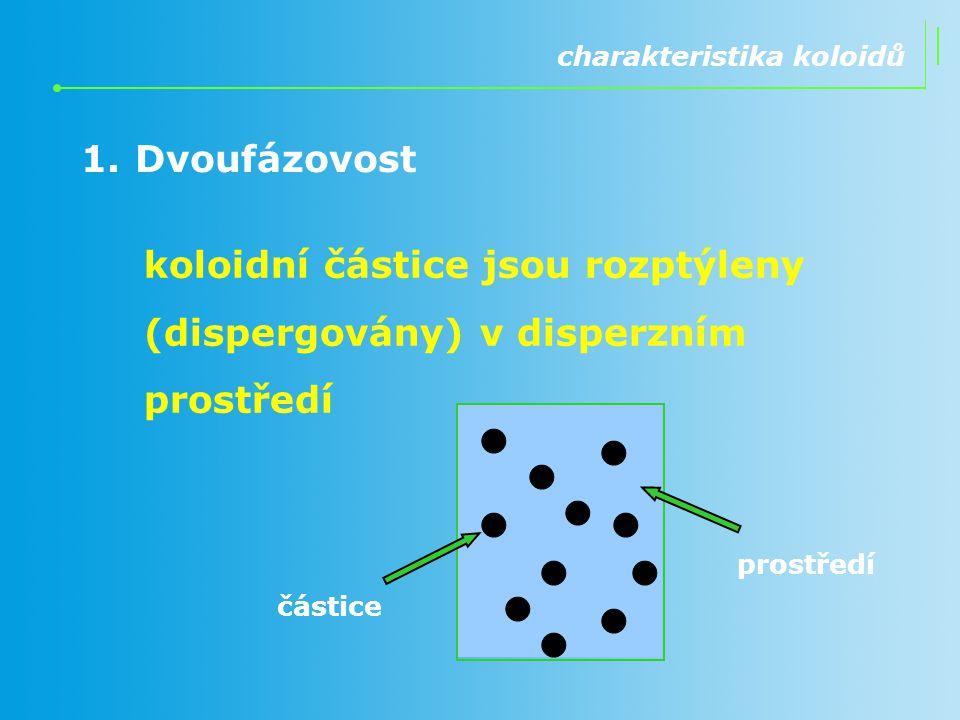 koloidní částice jsou rozptýleny (dispergovány) v disperzním prostředí