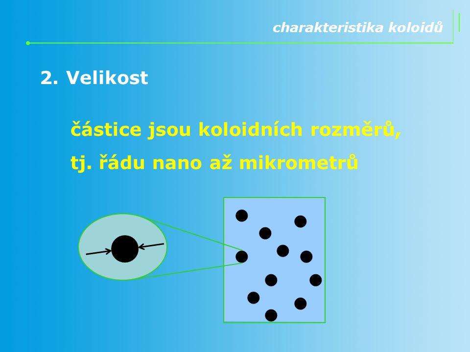 částice jsou koloidních rozměrů, tj. řádu nano až mikrometrů