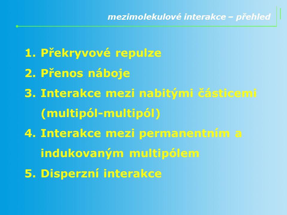 Interakce mezi nabitými částicemi (multipól-multipól)