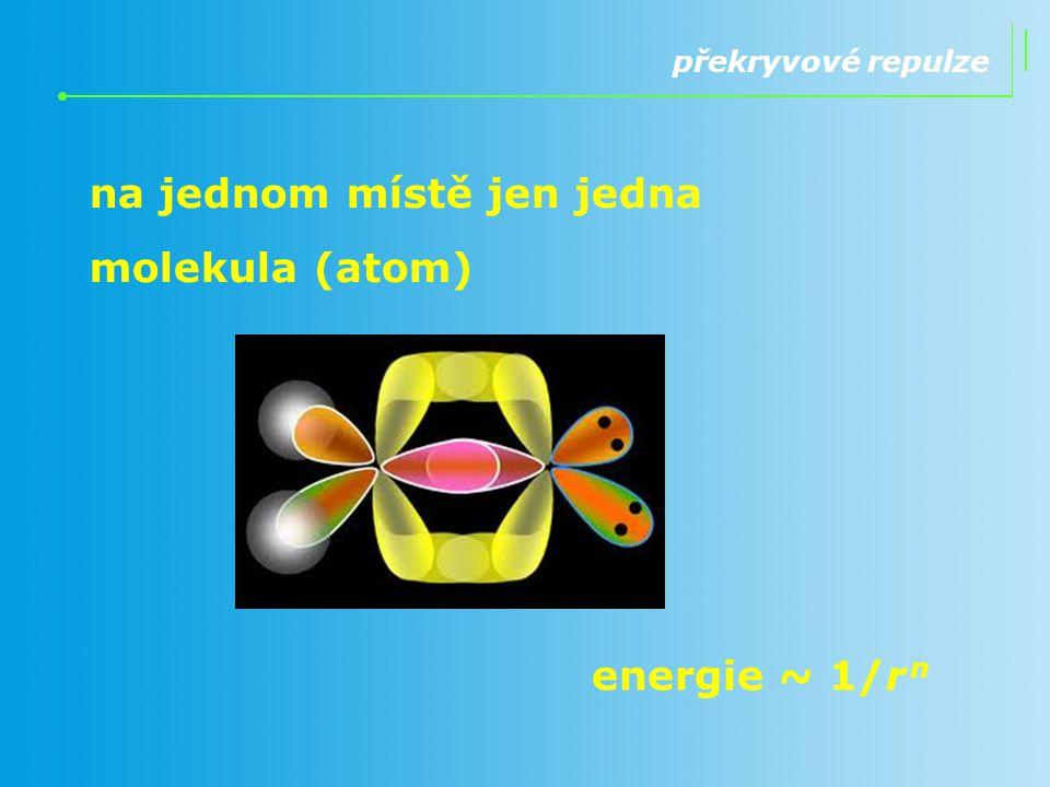na jednom místě jen jedna molekula (atom)