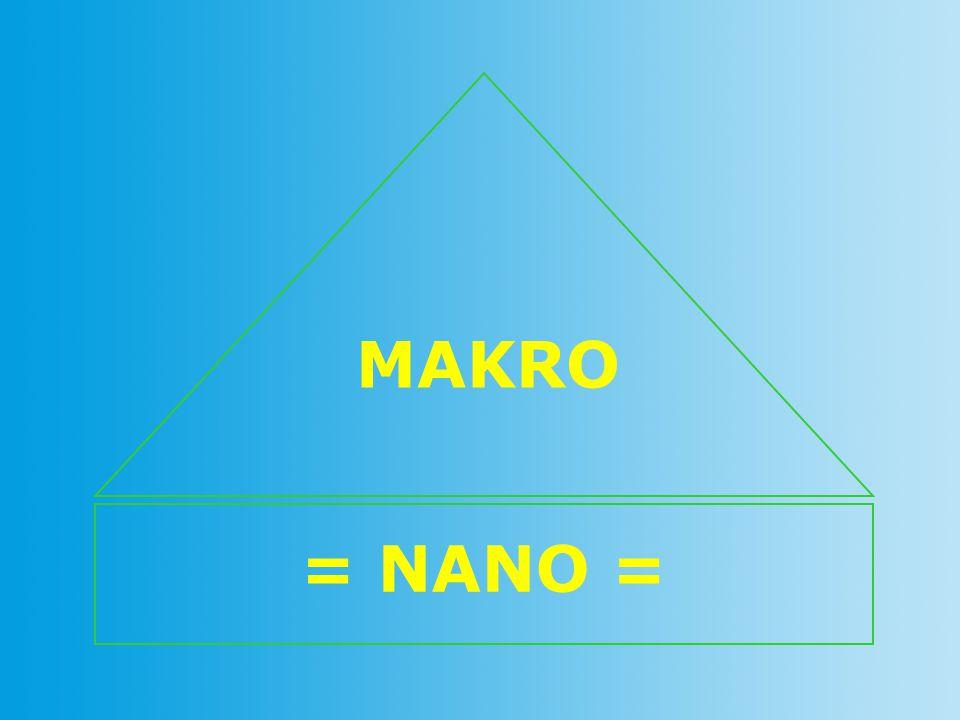 MAKRO = NANO =