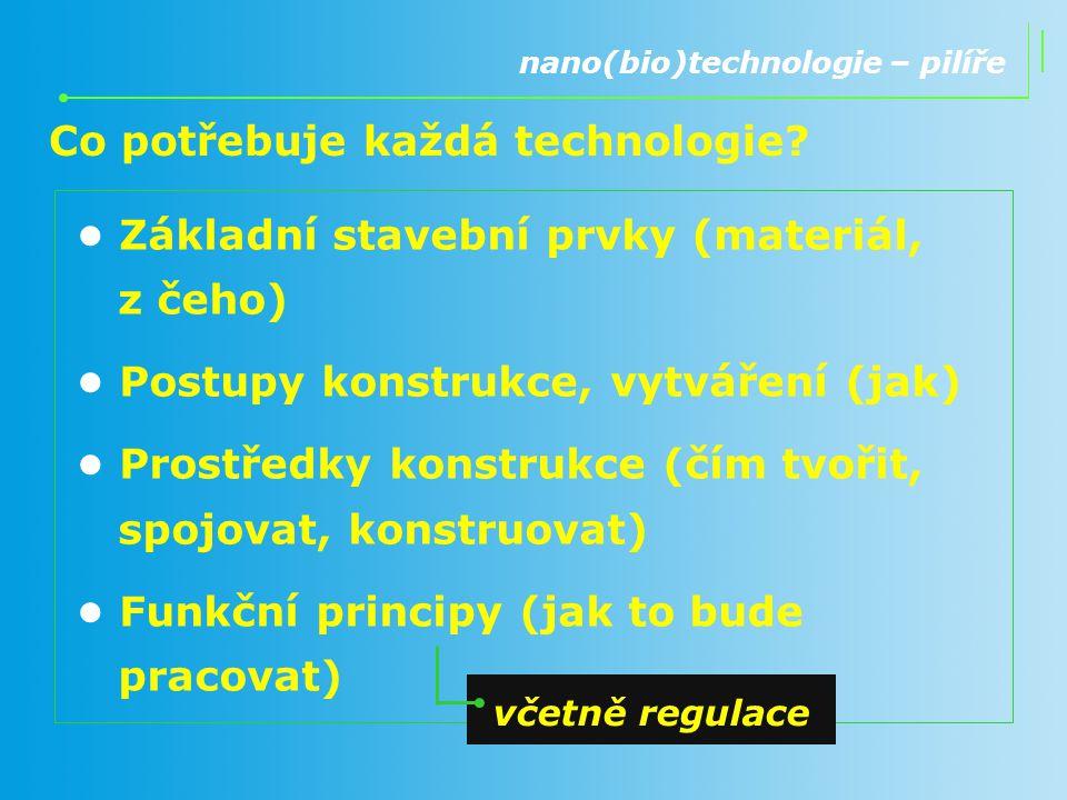 Co potřebuje každá technologie