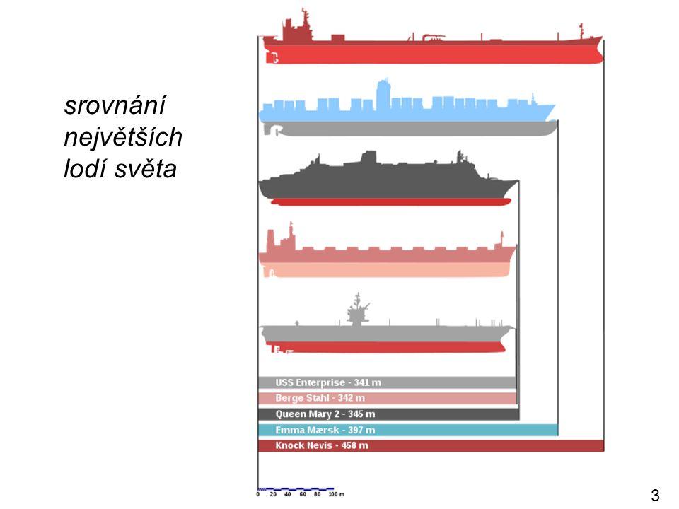 srovnání největších lodí světa