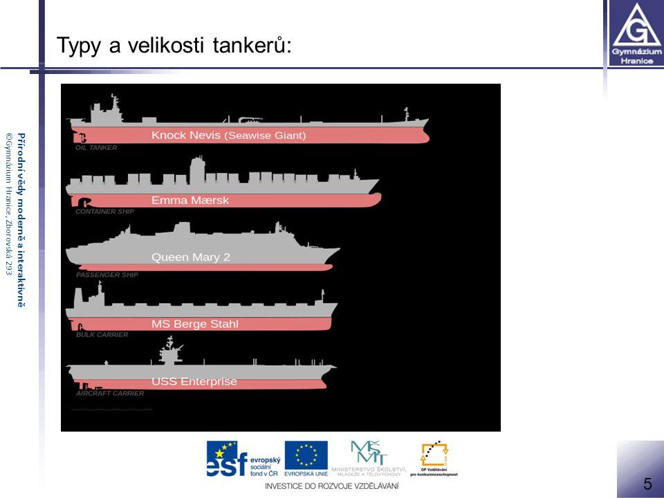 Typy a velikosti tankerů: