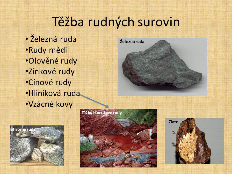 Těžba rudných surovin Železná ruda Rudy mědi Olověné rudy Zinkové rudy