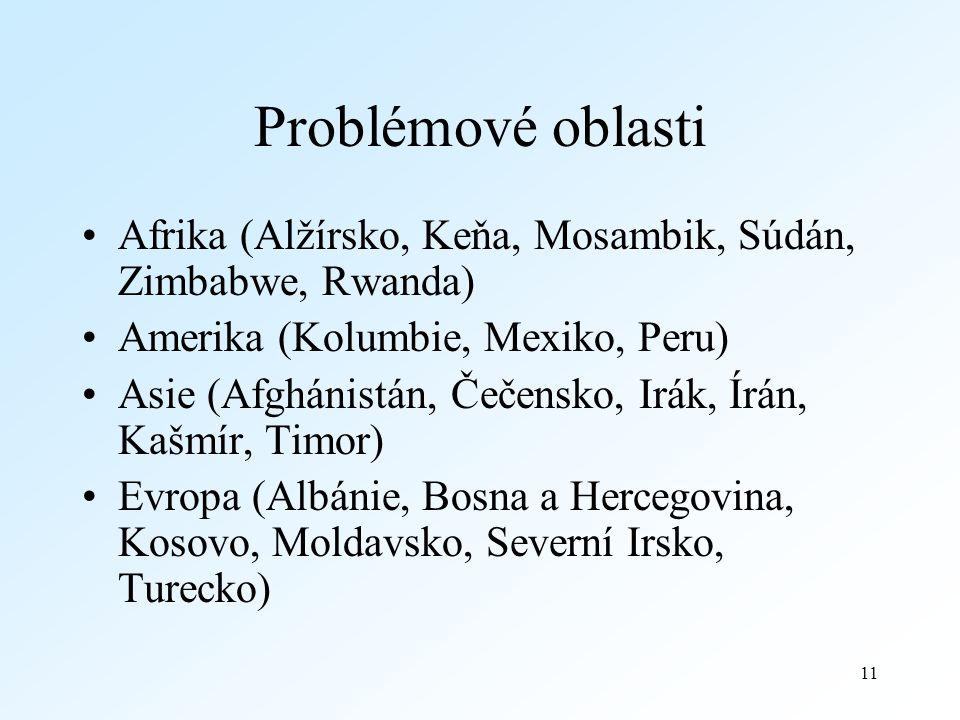 Problémové oblasti Afrika (Alžírsko, Keňa, Mosambik, Súdán, Zimbabwe, Rwanda) Amerika (Kolumbie, Mexiko, Peru)