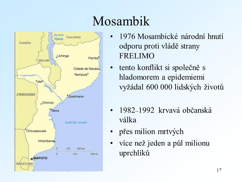 Mosambik 1976 Mosambické národní hnutí odporu proti vládě strany FRELIMO.