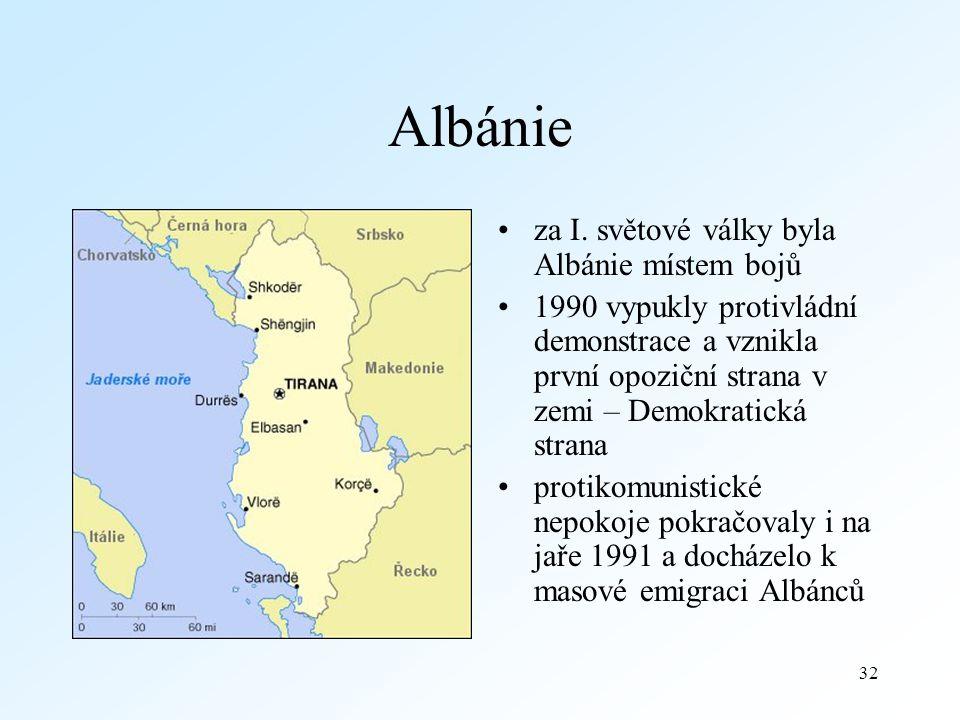 Albánie za I. světové války byla Albánie místem bojů