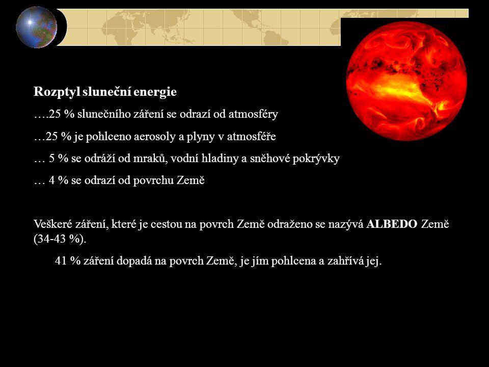 Rozptyl sluneční energie