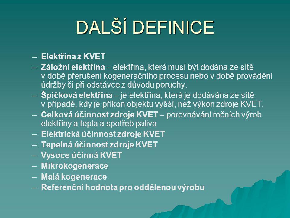 DALŠÍ DEFINICE Elektřina z KVET