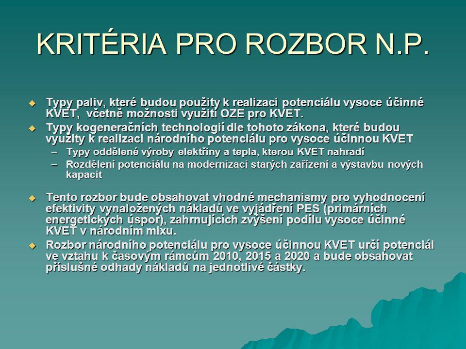KRITÉRIA PRO ROZBOR N.P. Typy paliv, které budou použity k realizaci potenciálu vysoce účinné KVET, včetně možnosti využití OZE pro KVET.
