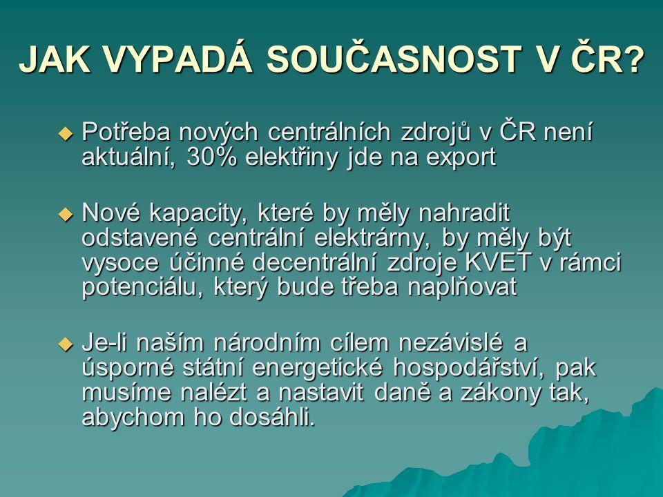 JAK VYPADÁ SOUČASNOST V ČR