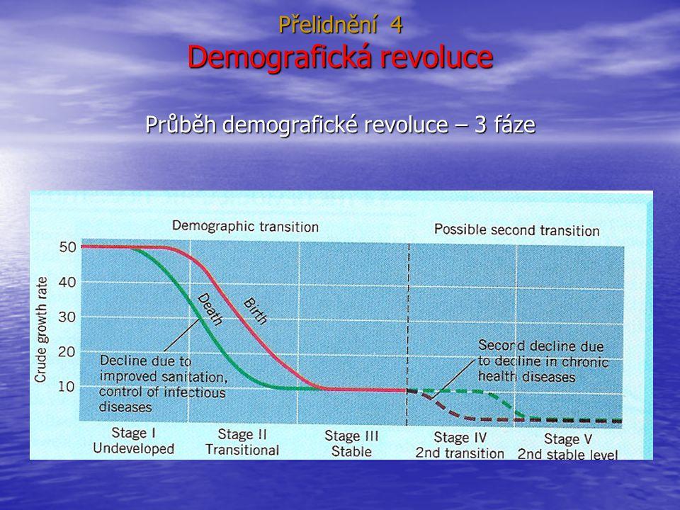 Přelidnění 4 Demografická revoluce Průběh demografické revoluce – 3 fáze
