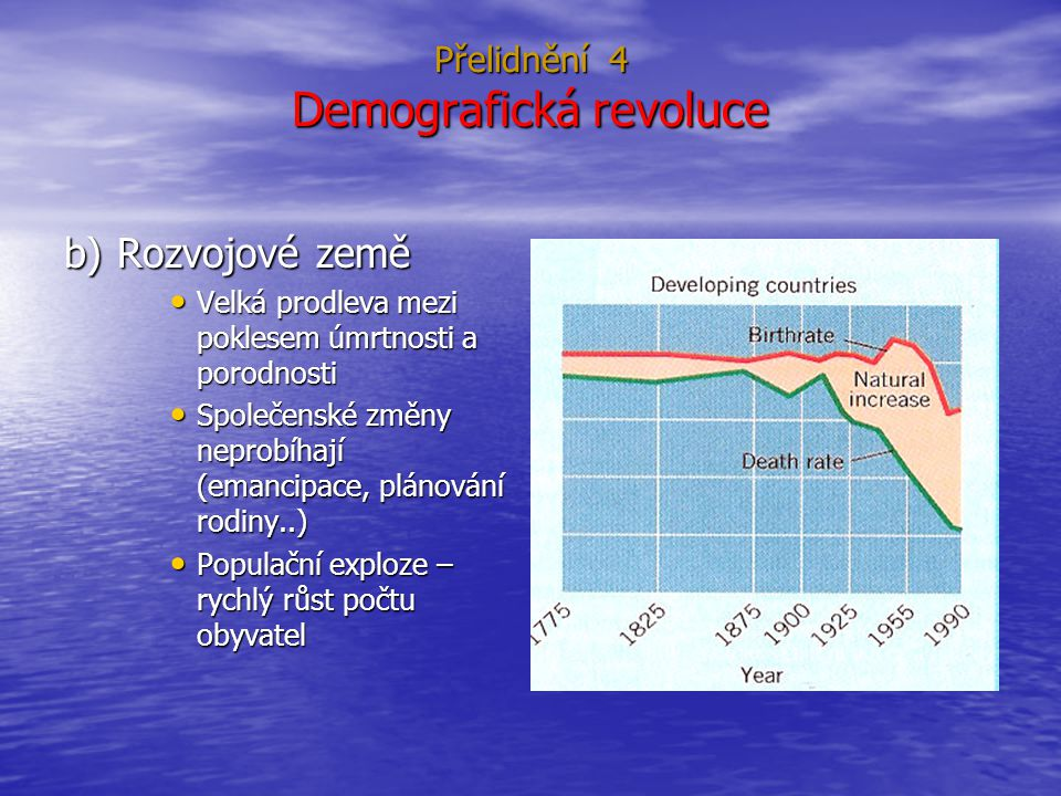 Přelidnění 4 Demografická revoluce