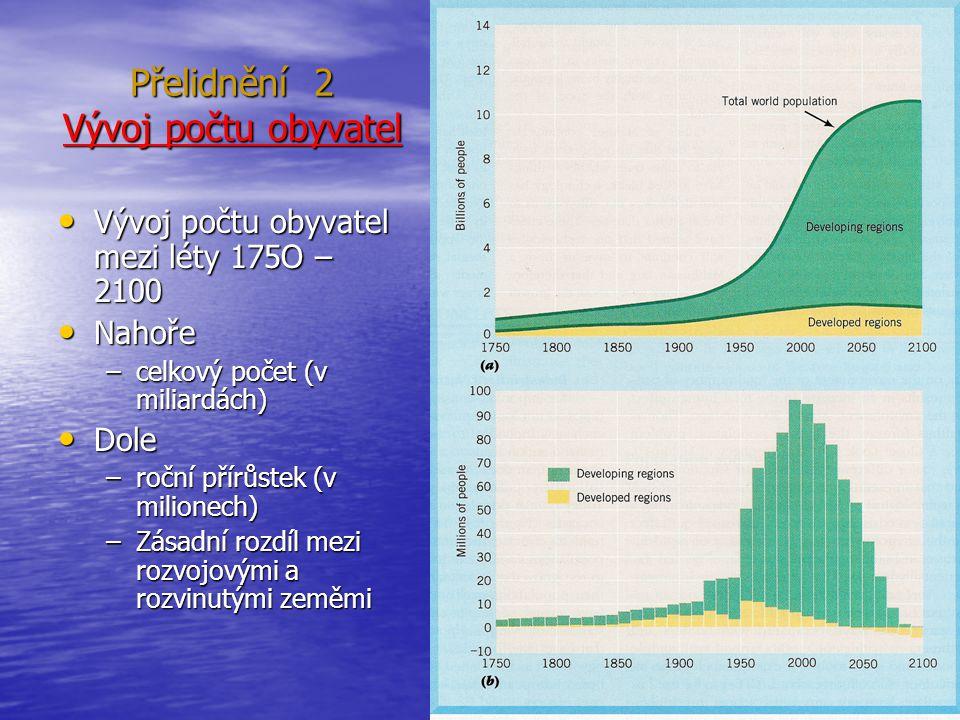 Přelidnění 2 Vývoj počtu obyvatel