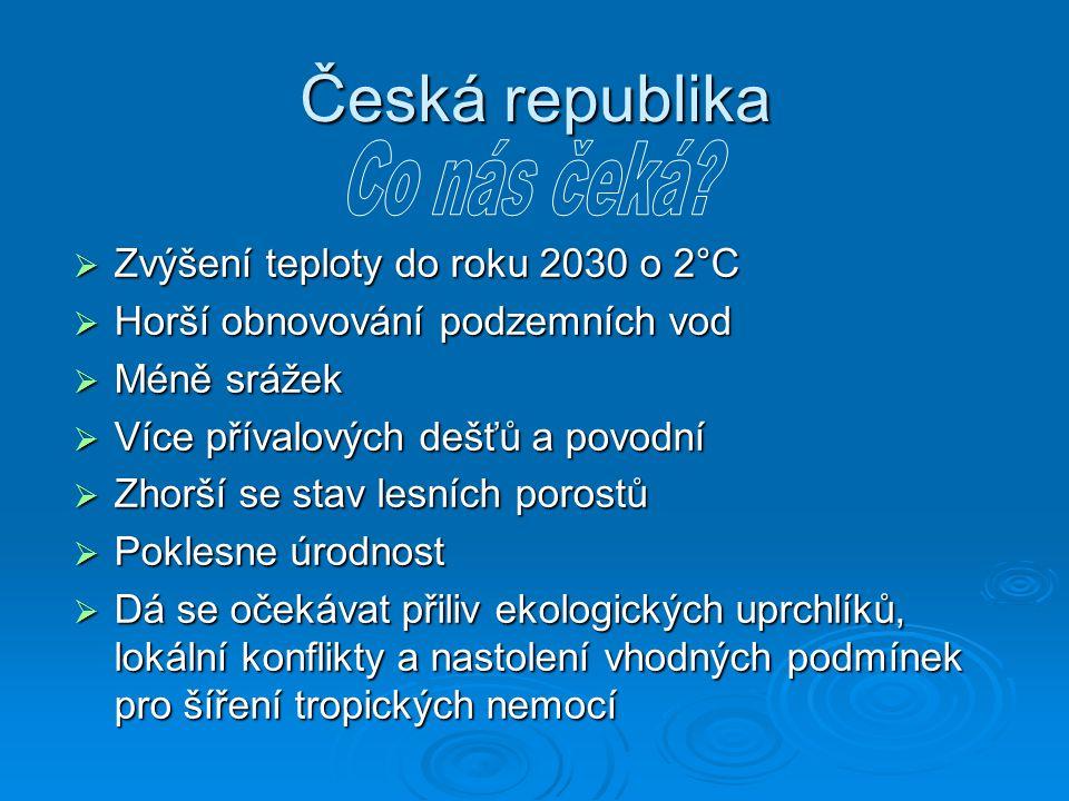 Česká republika Co nás čeká Zvýšení teploty do roku 2030 o 2°C