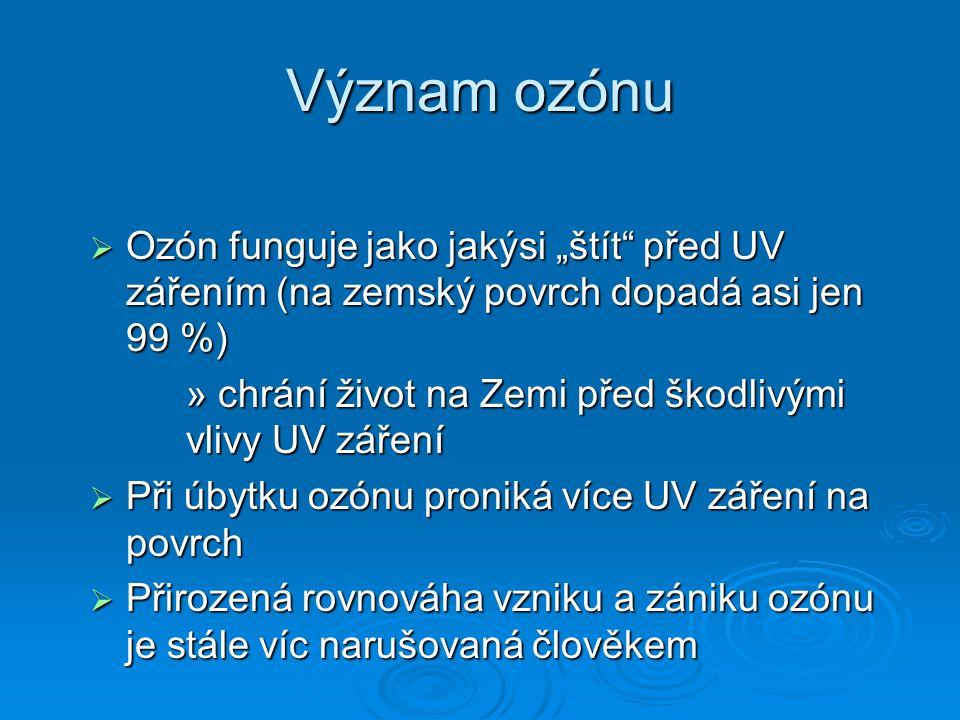 """Význam ozónu Ozón funguje jako jakýsi """"štít před UV zářením (na zemský povrch dopadá asi jen 99 %)"""