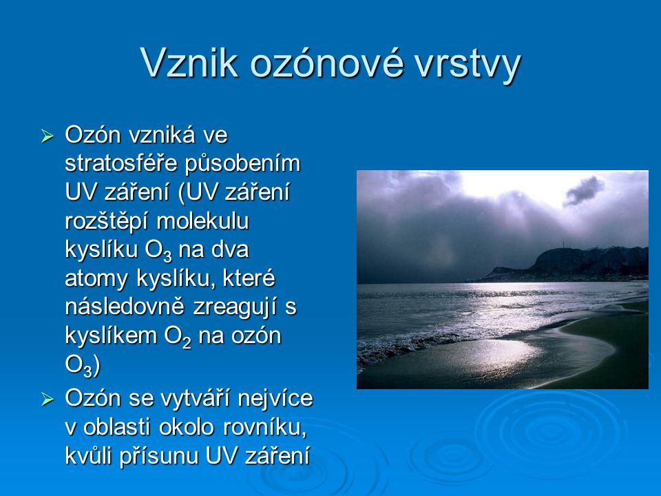 Vznik ozónové vrstvy