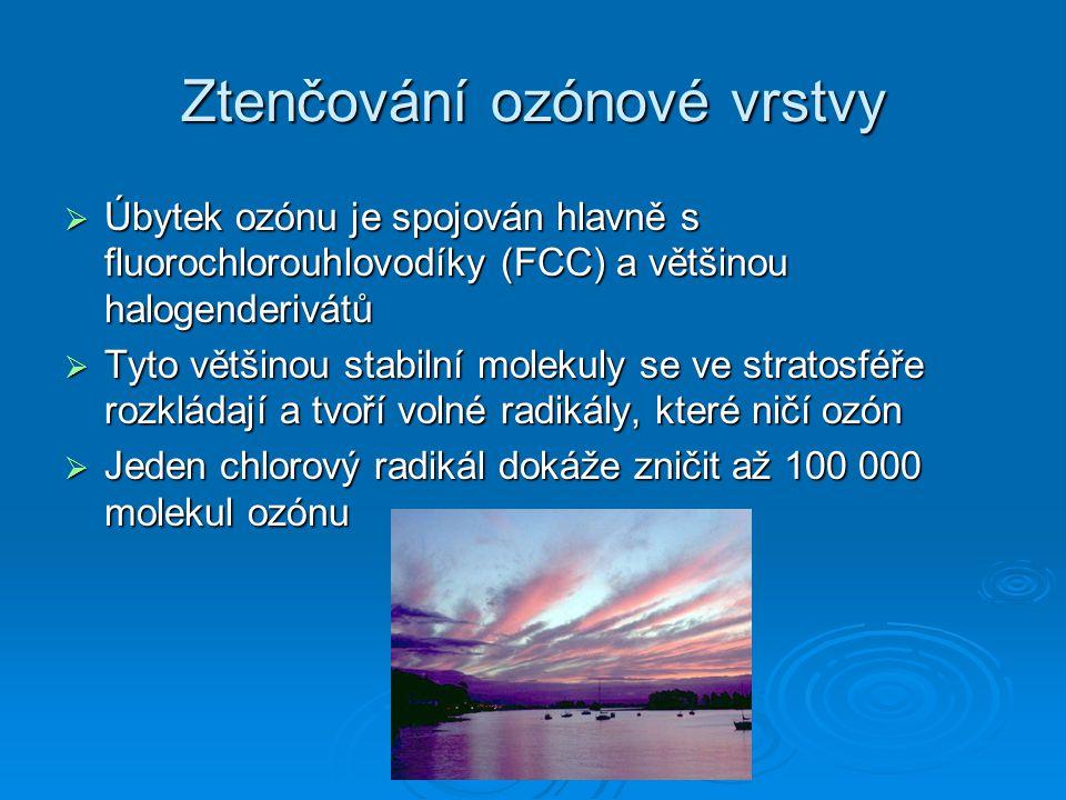 Ztenčování ozónové vrstvy