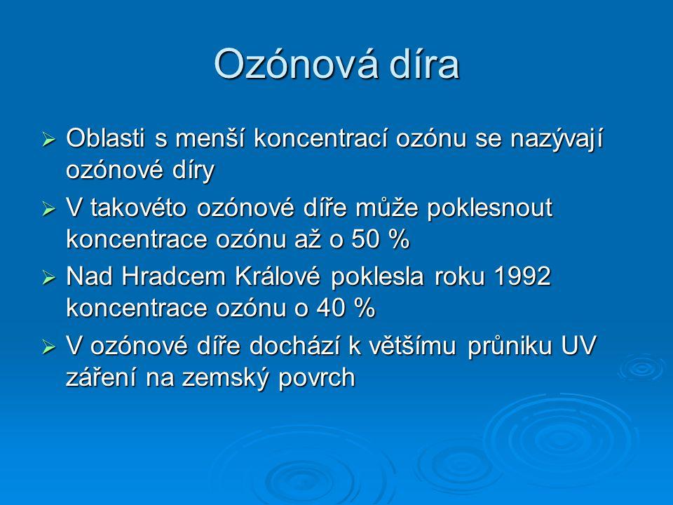 Ozónová díra Oblasti s menší koncentrací ozónu se nazývají ozónové díry. V takovéto ozónové díře může poklesnout koncentrace ozónu až o 50 %