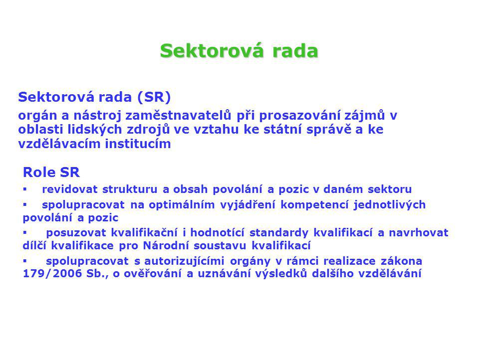 Sektorová rada Sektorová rada (SR) Role SR