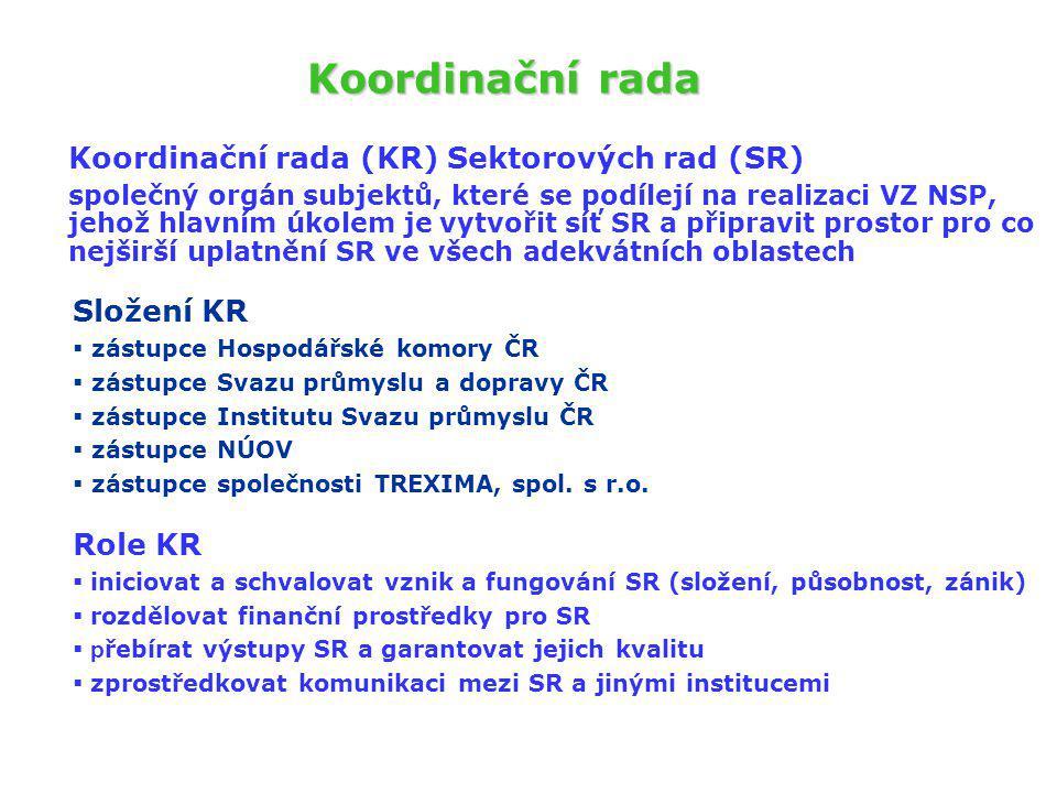 Koordinační rada Koordinační rada (KR) Sektorových rad (SR) Složení KR