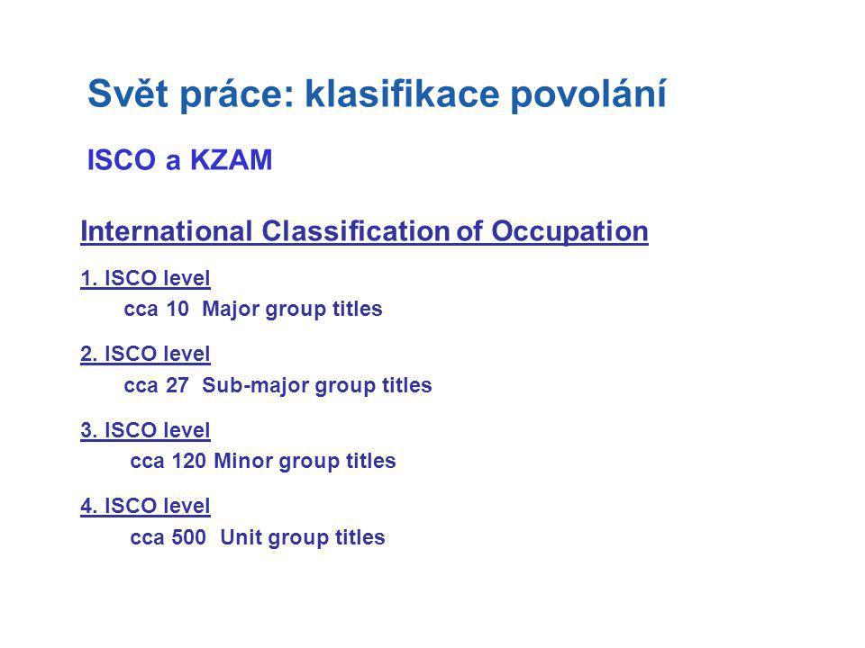 Svět práce: klasifikace povolání