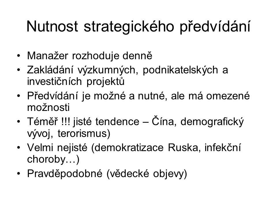 Nutnost strategického předvídání
