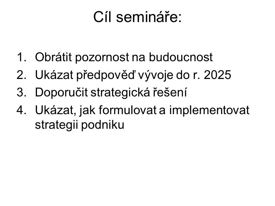 Cíl semináře: Obrátit pozornost na budoucnost