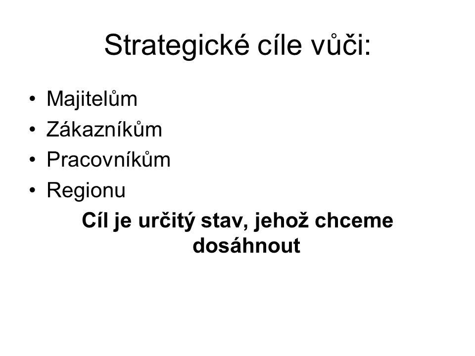 Strategické cíle vůči: